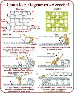 Leer diagramas crochet - Reading crochet diagrams - крючком диаграмм