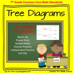 This lesson teaches students how to use Tree Diagrams to represent visually all of the possible outcomes for independent and dependent events.    Students will examine problem sets and work with their teammates to solve problems regarding the probability of events occurring by using Tree Diagrams to visually represent all of the possible outcomes.