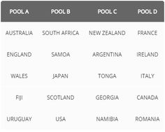 #Rugbyworldcup Pools Live streaming guide http://www.purevpn.com/blog/how-to-watch-rugby-world-cup/