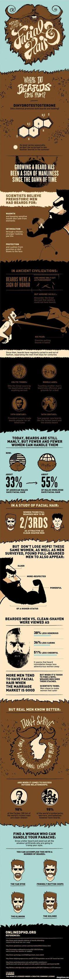 beard facts @Jonathan Nafarrete Walters @Deborah Simon Embrace the beard! Lol!