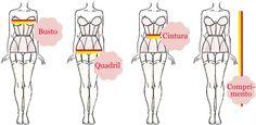como tirar suas medidas corretamente - http://www.cashola.com.br/blog/moda/aprenda-como-tirar-suas-medidas-354