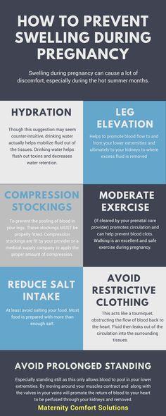 7 Ways to Prevent Swelling During Pregnancy, #Summerpregnancy #pregnancy