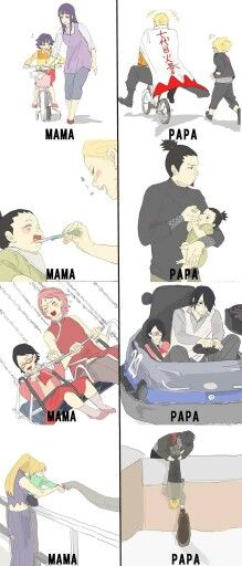 Mother vs Father