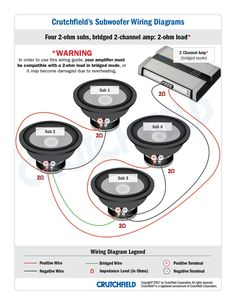 Car Speakers Buying Guide Speakers Cars And Car Audio - Crutchfield car wiring diagram