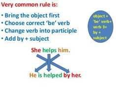 Basic Rules To change active voice into passive. Designed for grade 9 and 10 students in Nepal. English Speaking Skills, Learning English For Kids, Teaching English Grammar, Spanish Language Learning, English Lessons, Active And Passive Voice, Active Voice, Grammar Quiz, Grammar Rules