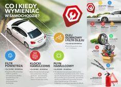 co-i-kiedy-wymieniac-w-samochodzie-infografika_ri_280_203 (279×202) Osho, Audi A4, Cars And Motorcycles, Diy And Crafts, Life Hacks, Garage, Learning, Tips, Handmade