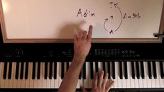 How Basic Chords Work - Music Theory Lesson 1