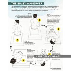 Handout: Visualizing the Epley Maneuver – Therapy Insights Chia Benefits, Health Benefits Of Ginger, Apple Cider Benefits, Epley Maneuver, Vertigo Exercises, Vertigo Relief, Social Services, Health Facts, Therapy Activities