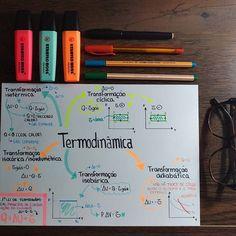Termodinâmica - parte 1 #mapeandovest #resumos #fisica #enem2017 Gre Exam, Mental Map, School's Out For Summer, Physics And Mathematics, Chemistry Class, Notebook Organization, Stabilo Boss, Lettering Tutorial, Study Inspiration