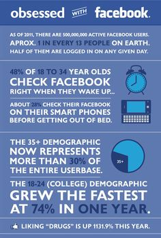 Infographic: How People Use Facebook