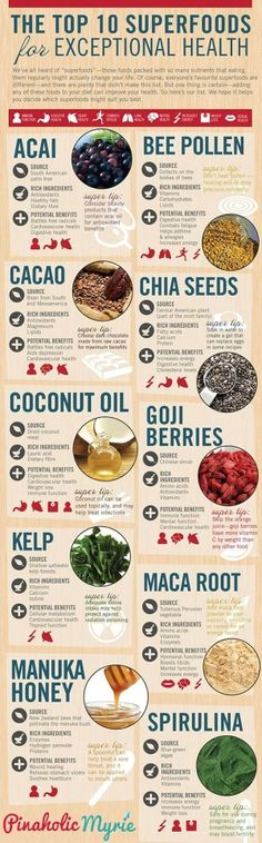 The Top 10 Superfoods for Exceptional Health/// LOVE MOST OF THESE ALREADY