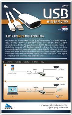 Adaptador Multi Dispositivo USB 2.0. UPP204.