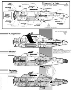 Beowulf Class Profiles (updated) by Rob-Caswell on deviantART