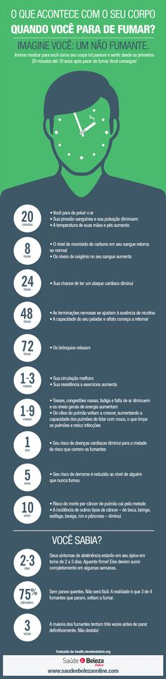 infografico-cigarro