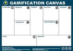 Gamification Canvas Einnobar