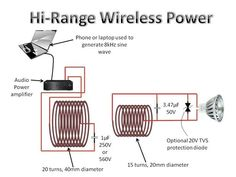 High-Range Wireless Power