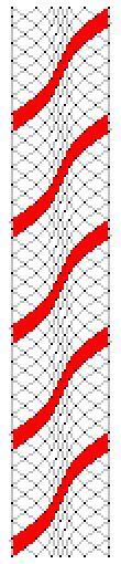 Horizontal variable grid pattern