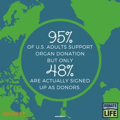 Organ and Tissue Donation Blog℠: 95% of U.S. Adults Support Organ Donation