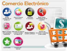 Conoce muchos artículos sobre Comercio Electrónico en nuestro Especial del Mes.