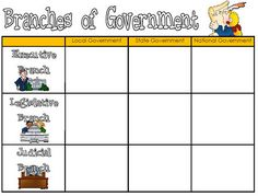 Guided Reading Comprehension Strategies | 3 branches, The medium ...