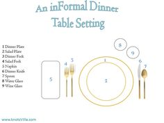 How to set your dinner table   Table place settings, Dinner table ...
