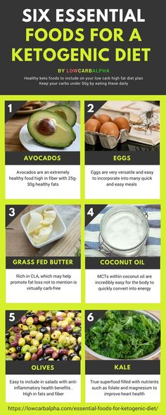 Six essential foods for a keto diet