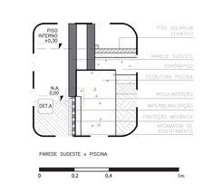 Piscina (Pool) at foundation wall  Sliding Pergolas House,Detalhe 4