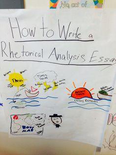 Cartoon analysis essay