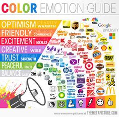 Chapter Four: Selective Attention                           Business use color to control how the consumer feels about the product. This image shows the correlation between color and emotion in terms of marketing
