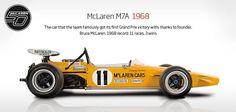 The car in which Bruce McLaren won Mclaren`s first ever GP in 1968