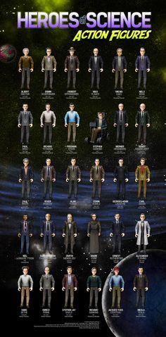 実在する科学者たちのアクションフィギュア「Heroes Of Science」