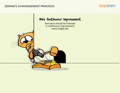 #pinoftheday #demings #qualitymanagement principle #5. Get Certified. Get Ahead with #simplilearn http://goo.gl/lyExbp