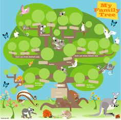 Free Family Tree printable from www.thememoryshelf.com