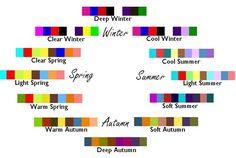 Color analysis chart!