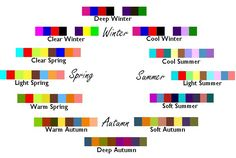 Color Chart examples: This basically means that you can wear many of the colors from your group's sister palette.    For example, if you're a Cool Summer you can wear some of the colors from Cool Winter palette. Or if you're a Clear Spring you can pull off the colors from the Clear Winter palette as well. - since I'm a Soft Summer I can share colors with other soft groups. :D