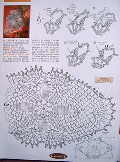 diy_crafts-Foto: Oval crochet doily diagram (small)done, Crazy double-triple cluster how toOval crochet doily pineapple crochet doily oval by kroshetmaniaThis Pin was discovered by Mirbem cute e lih soDiscover recipes, home ideas, style inspiration a Filet Crochet, Crochet Stitches Chart, Free Crochet Doily Patterns, Crochet Doily Diagram, Crochet Art, Crochet Home, Thread Crochet, Crochet Motif, Vintage Crochet