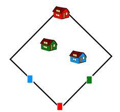 Raadsel: Hoe kunnen de buren elkaar vermijden?