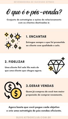 Post-sale and take off your resale Digital Marketing Strategy, Frases Marketing Digital, Social Marketing, Business Marketing, Online Marketing, Business Branding, Business Tips, Modelo Canvas, Quotes Dream