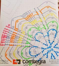 Rainbow Crochet Doily | Mazourka-Iris