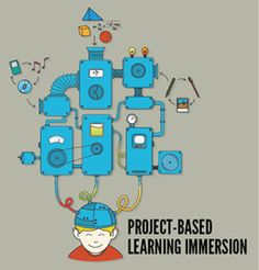Project-Based Learning Immersion | Powerful Learning Practice via @grahamattwell
