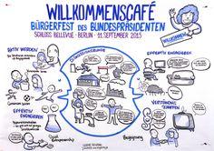 https://flic.kr/p/yy2RJJ | Bürgerfest des Bundespräsidenten: Willkommenscafé | www.playability.de