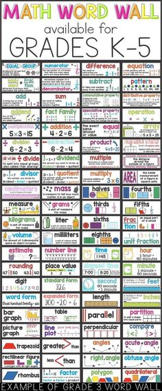 Math Word Walls have been a total game changer in my classroom! Now my students actively use the vocabulary cards on bulletin board to remind them of key concepts. These Math Word Wall Cards are available for Kindergarten, First Grade, 2nd, 3rd, 4th and 5th!