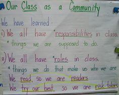 A Classroom Community- social studies inquiry into communities