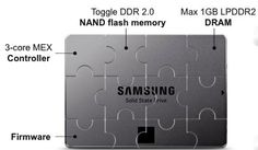 #Samsung has raised the stakes in flash #storage with a new 1TB solid-state drive based on its newest memory technology. This drive could ratchet up #SSD storage in #laptops, which have so far largely topped off at 512GB. Every company needs a good storage space and #ComputerSupportServices keep this data safe.