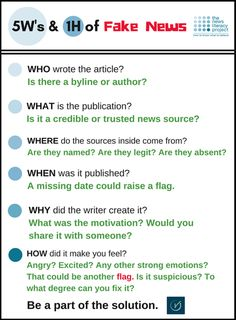 - Teaching Students How to Evaluate News and Information by Christine Clark Library Lesson Plans, Library Skills, Library Lessons, Research Writing, Research Skills, Elementary Counseling, Career Counseling, Library Posters, Information Literacy