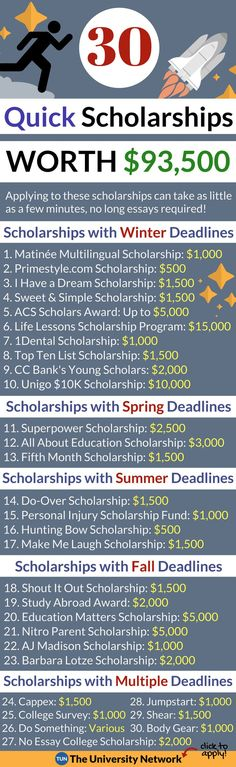 Most of these scholarships will only take a few minutes to apply to. Some just require filling out a form to enter and others require writing less than 500 words. There are no long essays to… More