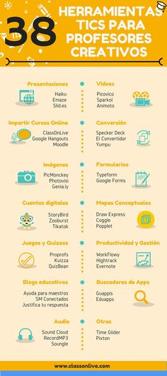 38 herramientas TIC para profesores creativos Hello: An infographic with 38 ICT tools for creative teachers. Teacher Tools, Teacher Hacks, Teacher Resources, Teaching Spanish, Teaching English, Cv Photoshop, Importance Of Time Management, Start Ups, Flipped Classroom