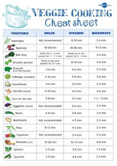 Vegetable cooking guide