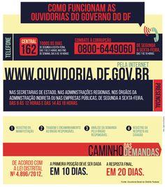 Ouvidorias públicas: canal direto entre cidadãos e governo - http://noticiasembrasilia.com.br/noticias-distrito-federal-cidade-brasilia/2015/03/12/ouvidorias-publicas-canal-direto-entre-cidadaos-e-governo/