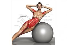 Encogimientos laterales en fitness-ball